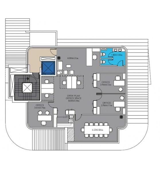 Object layout